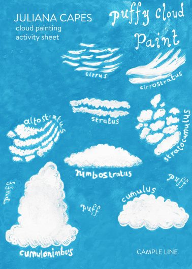 """A mottled sky blue page with 8 different cloud shapes painted white, ranging from small and wispy to big and puffy. White text in the top left corner reads """"JULIANA CAPES cloud painting activity sheet"""". In the top left, swirly hand-painted text reads """"puffy cloud paint"""". Around each cloud, hand-painted text defines each cloud type, namely """"cirrus"""", """"cirrostratus"""", """"stratus"""", """"altostratus"""", """"stratocumulus"""", """"nimbostratus"""", """"cumulus"""" and """"cumulonimbus"""". There are also 3 hand-painted words that read """"puff"""" dotted around the page. In the bottom right corner, white text reads """"CAMPLE LINE""""."""